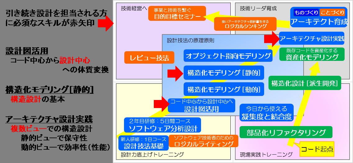 04software-asset
