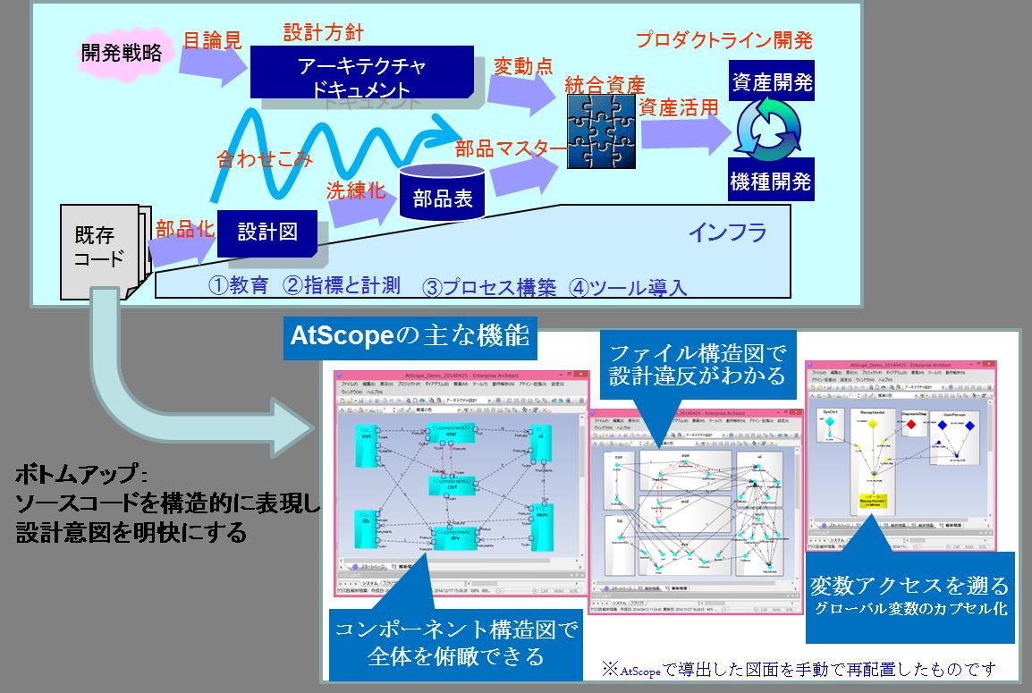 07software-asset